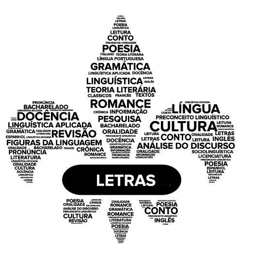 Profissões do Futuro - Letras.